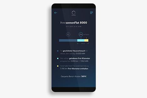 Darstellung der sonnenFlat in der sonnenCharger-App