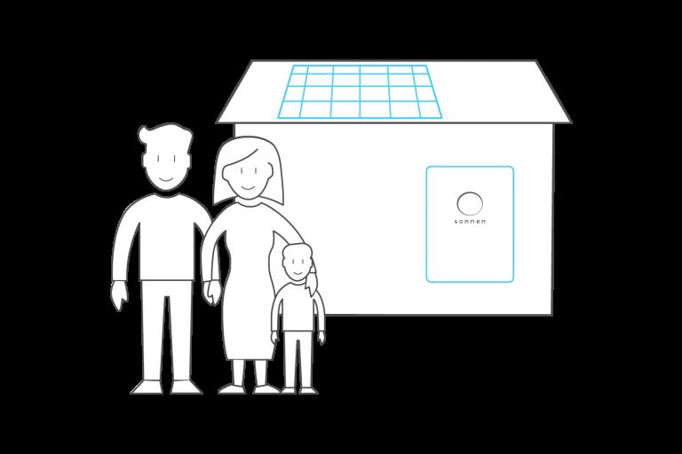 Graphik Familie mit Photovoltaikanlage und sonnenBatterie
