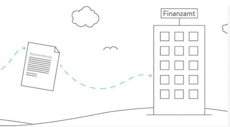 Teaser Blog Eigenverbrauch, Umsatzsteuer, Ertragssteuer – die steuerliche Behandlung einer Photovoltaikanlage mit Batteriespeicher