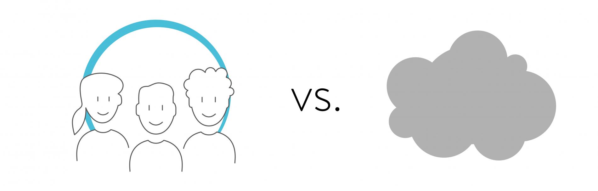 Community (dargesteltt durch 3 gezeichnete Personen) vs. Cloud (dargestellt durch eine graue Wolke)