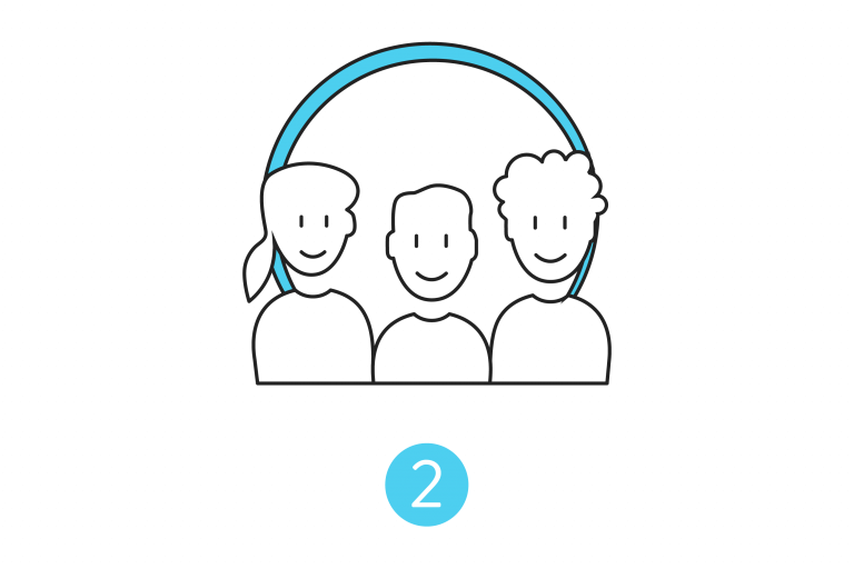 Nested 3 sonnenCommunity Mitglied werden