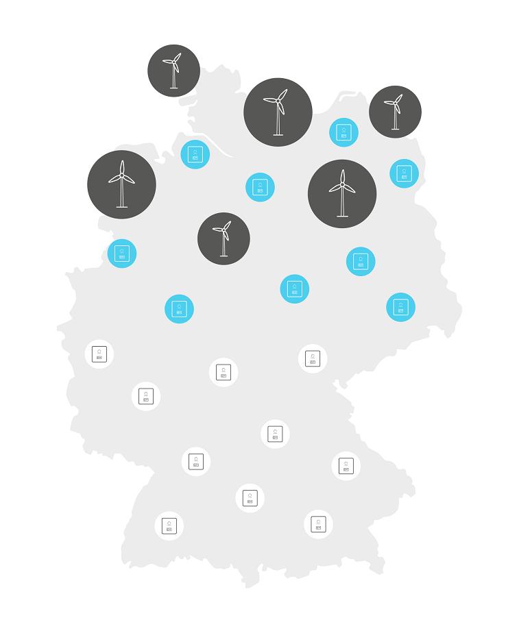 Redispatch Deutschland Karte Vernetzung von Erneuerbaren Energien mit Batterienspeichern - unabhängigkeit von Großkraftwerken