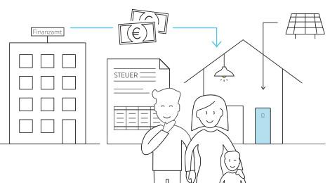 Grafik Steuerliche Vorteile mit der sonnenBatterie