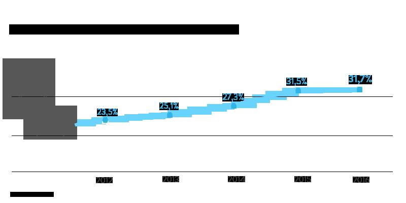erneuerbare energien stromsektor statistik