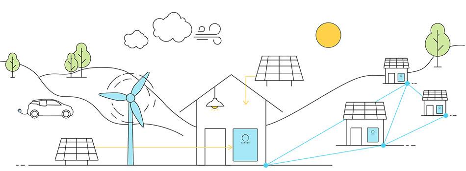 Neue Energiewelt KNX-Module